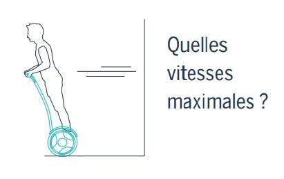 Segway législation FRANCE - quelles vitesses maximales